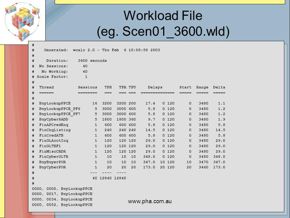 www.pha.com.au Workload File (eg.