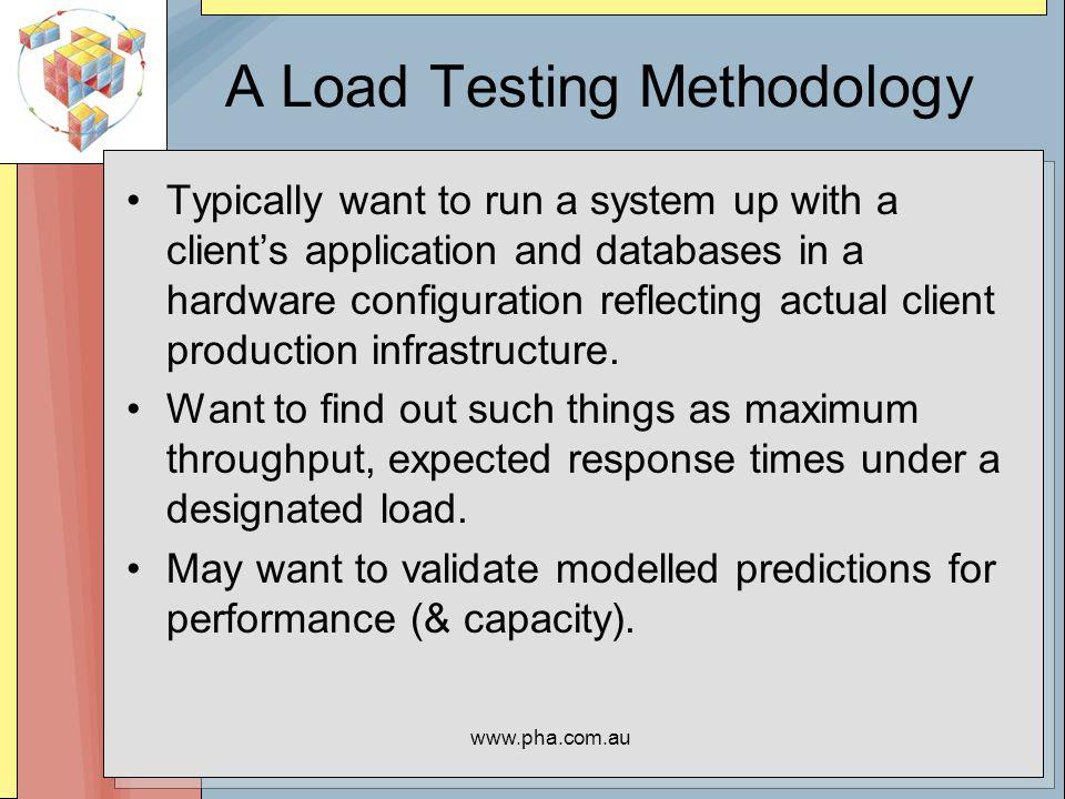 www.pha.com.au The Basic Components Recorder (record) RTE Library (librte.so) Test Harness (sim.c et al.) Controller (start /regulate/review) Data Server (dserver) Workload setup (wcalc) Post-processing scripts (postproc.pl)