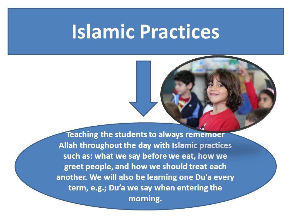 Islamic Practices Teaching the students to always remember Allah throughout the day with Islamic practices such as: what we say before we eat, how we greet people, and how we should treat each another.