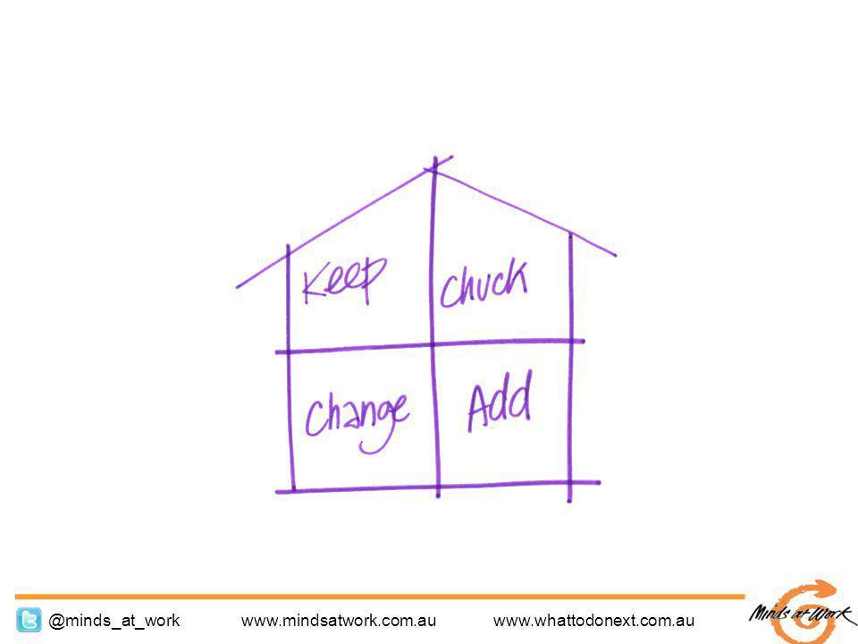 www.mindsatwork.com.au www.whattodonext.com.au @minds_at_work