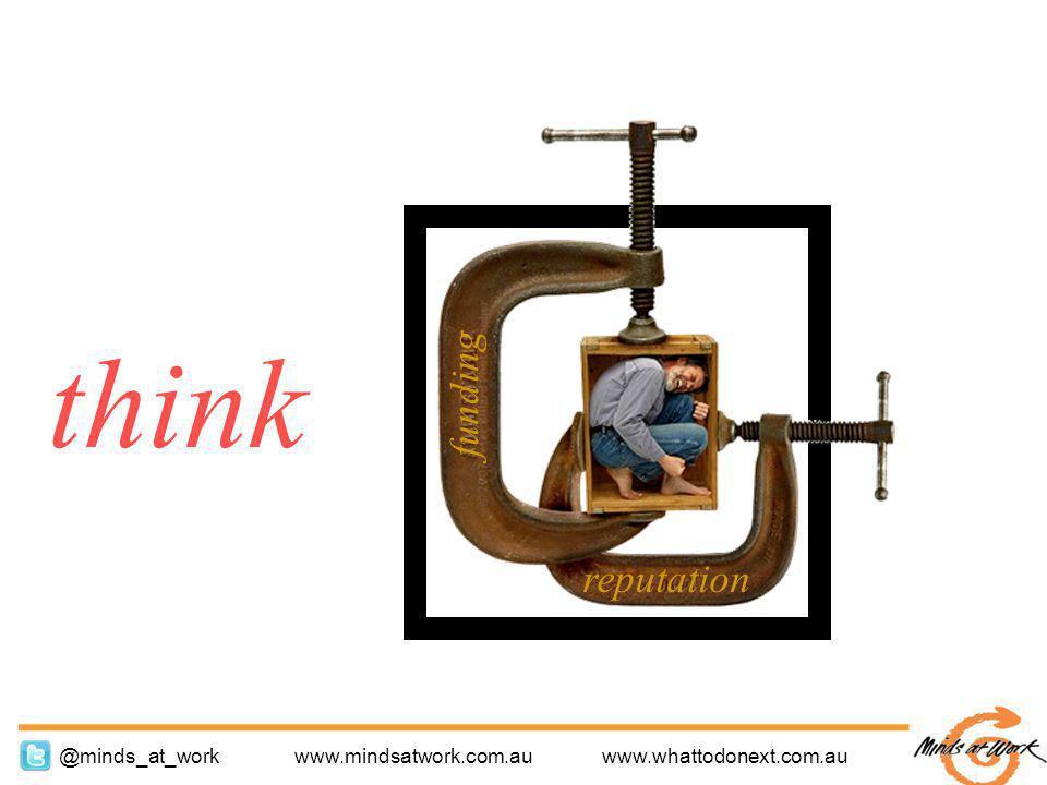 www.mindsatwork.com.au www.whattodonext.com.au @minds_at_work think reputation funding