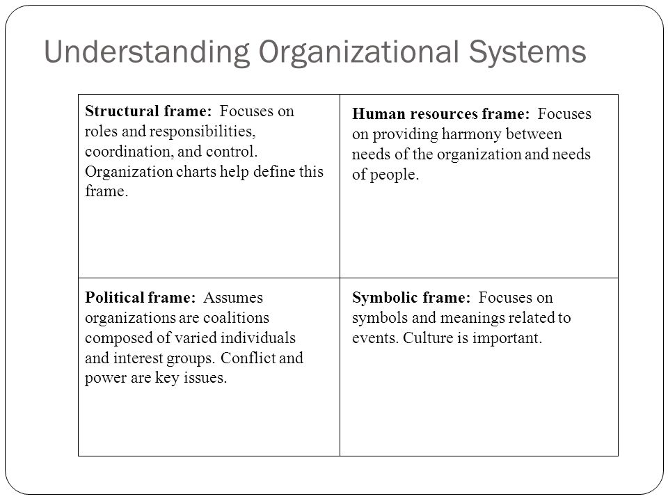 Understanding Organizational Systems Structural frame: Focuses on roles and responsibilities, coordination, and control.