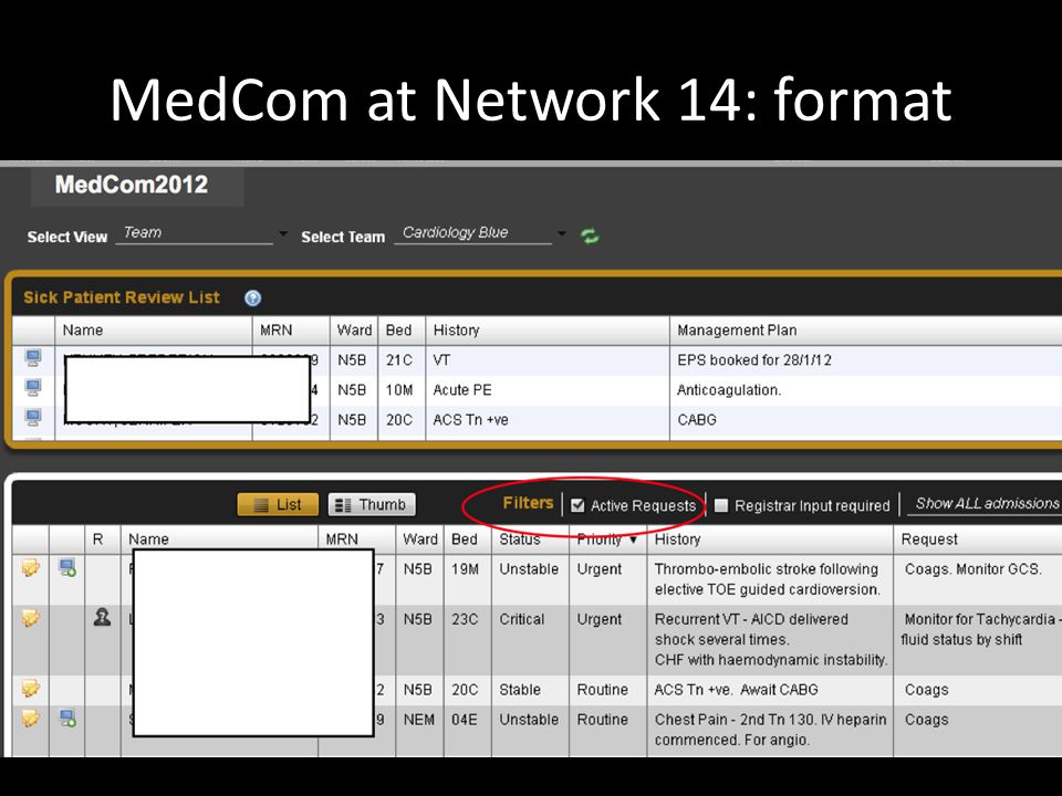 MedCom at Network 14: format