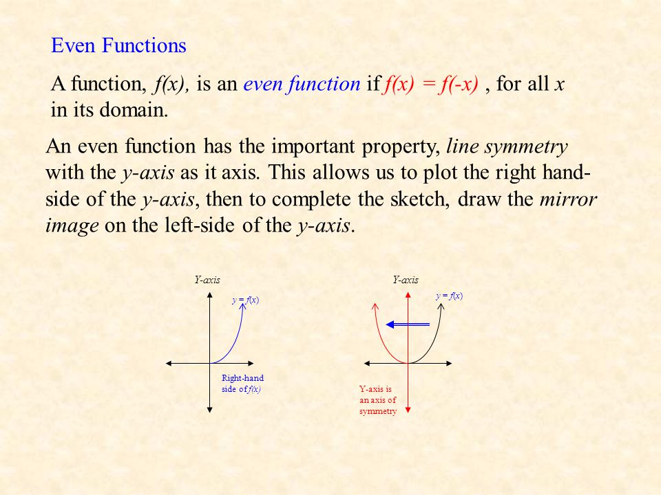 Even Functions A function, f(x), is an even function if f(x) = f(-x), for all x in its domain.