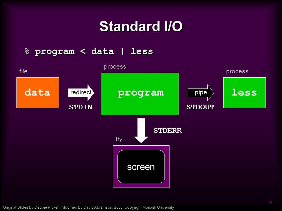 Original Slides by Debbie Pickett, Modified by David Abramson, 2006, Copyright Monash University 4 Standard I/O % program < data | less programdataless screen fileprocess tty pipe STDINSTDOUT STDERR redirect