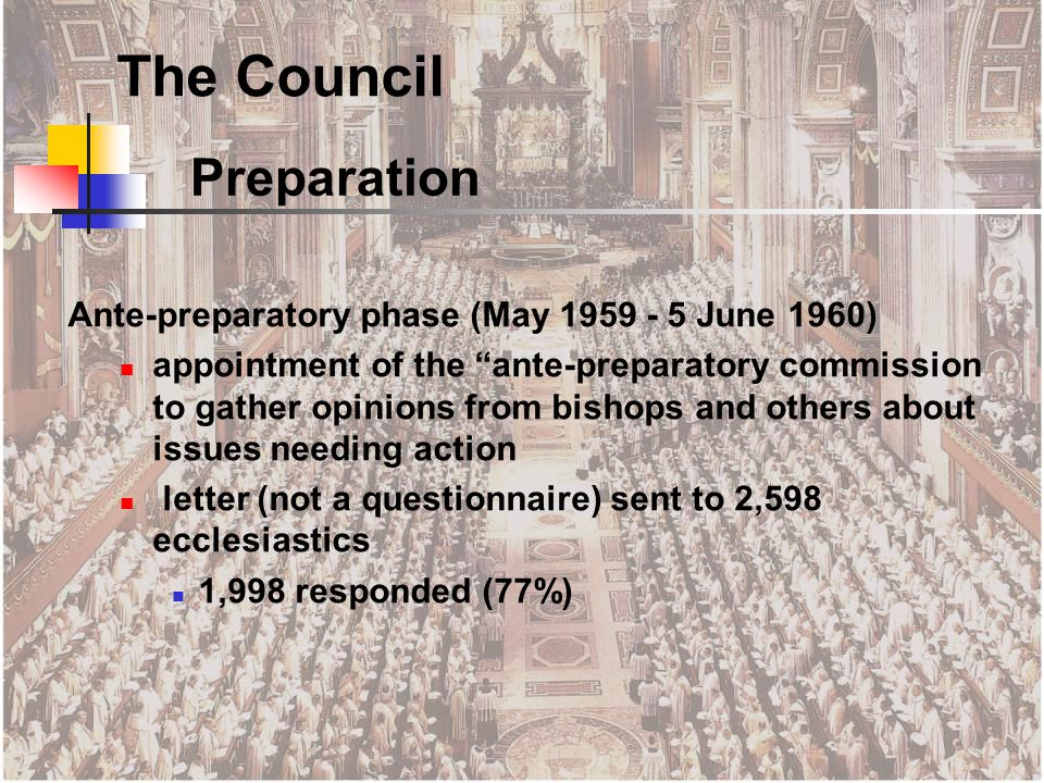 Ante-preparatory phase (May 1959 - 5 June 1960) appointment of the ante-preparatory commission to gather opinions from bishops and others about issues needing action letter (not a questionnaire) sent to 2,598 ecclesiastics 1,998 responded (77%) Preparation The Council