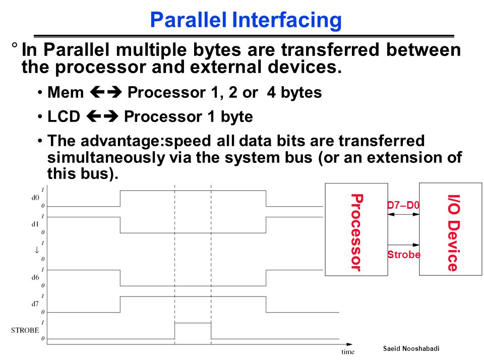 COMP3221 lec29-io-examples-I.7 Saeid Nooshabadi Parallel Interfacing °In Parallel multiple bytes are transferred between the processor and external devices.