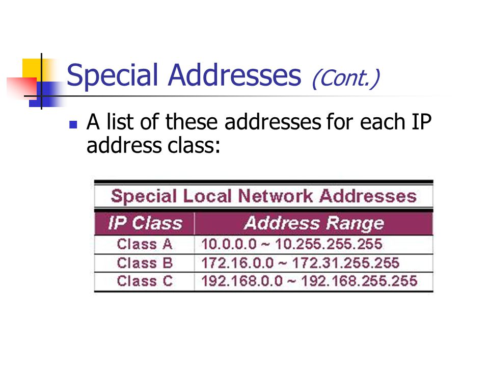 Special Addresses (Cont.) A list of these addresses for each IP address class: