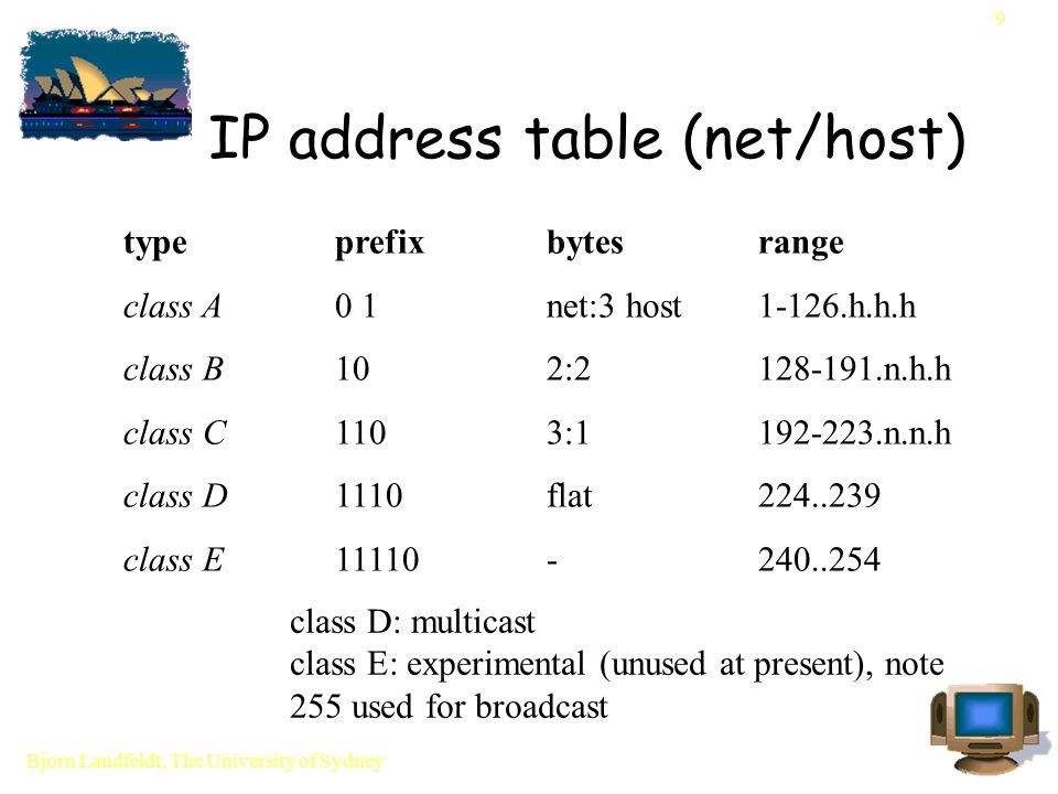 Bjorn Landfeldt, The University of Sydney 9 IP address table (net/host) type prefix bytes range class A 0 1 net:3 host 1-126.h.h.h class B 10 2:2 128-191.n.h.h class C 110 3:1 192-223.n.n.h class D 1110 flat 224..239 class E 11110 - 240..254 class D: multicast class E: experimental (unused at present), note 255 used for broadcast