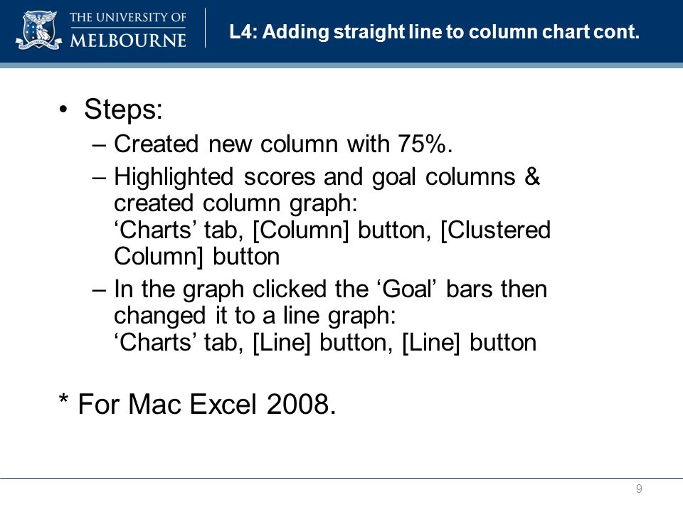 L4: Adding straight line to column chart cont. Steps: –Created new column with 75%.