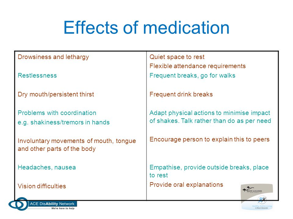 Effects of medication Drowsiness and lethargy Restlessness Dry mouth/persistent thirst Problems with coordination e.g.