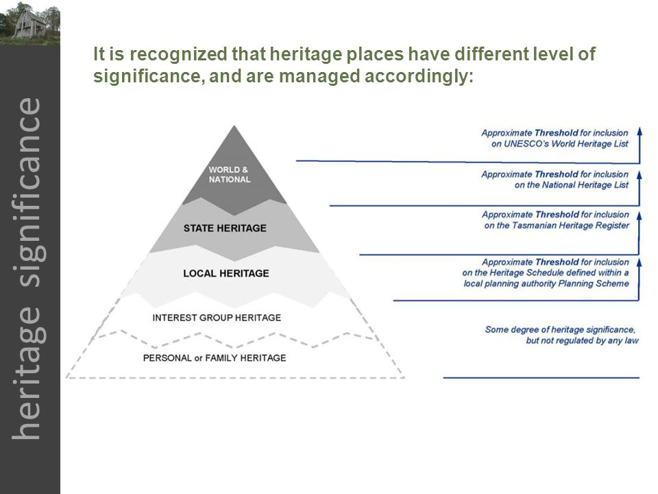 heritage significance It is recognized that heritage places have different level of significance, and are managed accordingly: