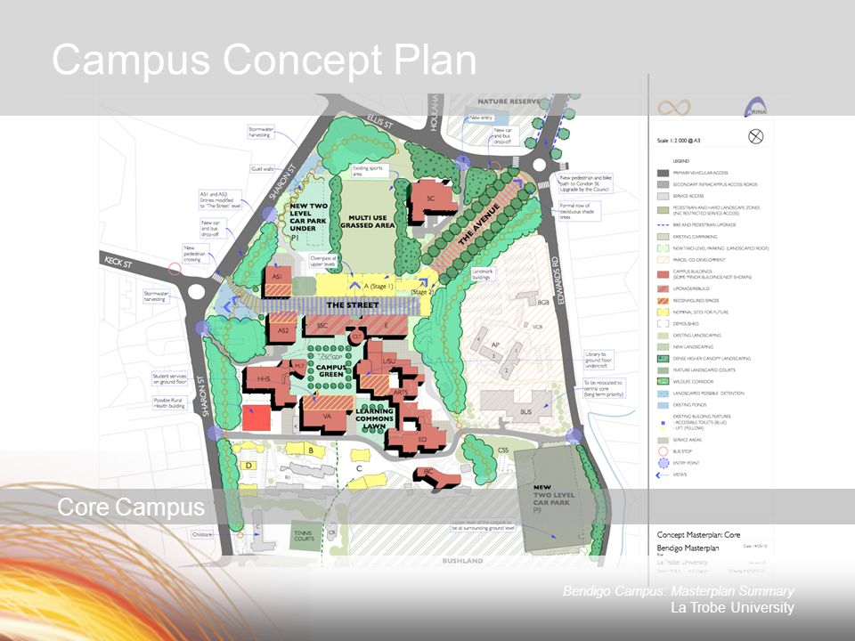 Campus Concept Plan Bendigo Campus: Masterplan Summary La Trobe University Core Campus