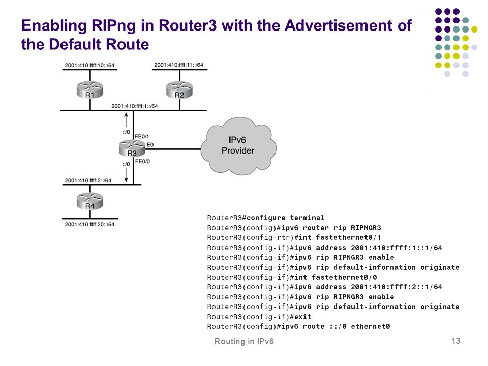 Routing in IPv6 13 Enabling RIPng in Router3 with the Advertisement of the Default Route