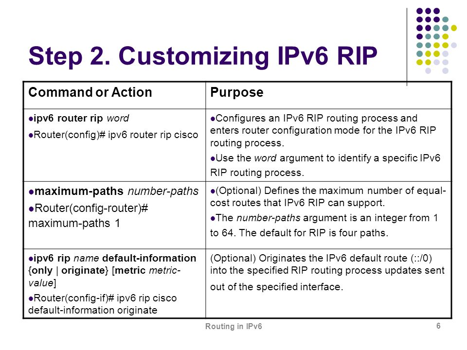 Routing in IPv6 27 Logging EIGRP Neighbor Adjacency Changes You can enable the logging of neighbor adjacency changes to monitor the stability of the routing system and to help you detect problems.