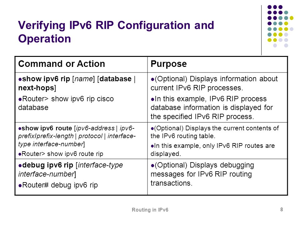 Routing in IPv6 8 Verifying IPv6 RIP Configuration and Operation Command or ActionPurpose show ipv6 rip [name] [database | next-hops] Router> show ipv