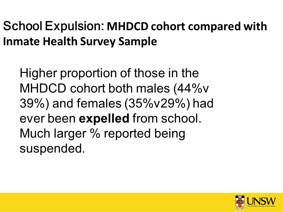 School Expulsion: MHDCD cohort compared with Inmate Health Survey Sample Higher proportion of those in the MHDCD cohort both males (44%v 39%) and fema