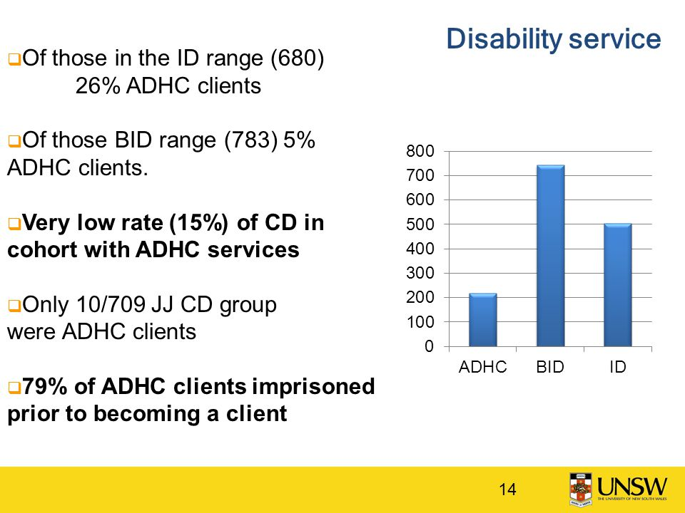 Disability service 14  Of those in the ID range (680) 26% ADHC clients  Of those BID range (783) 5% ADHC clients.  Very low rate (15%) of CD in coh