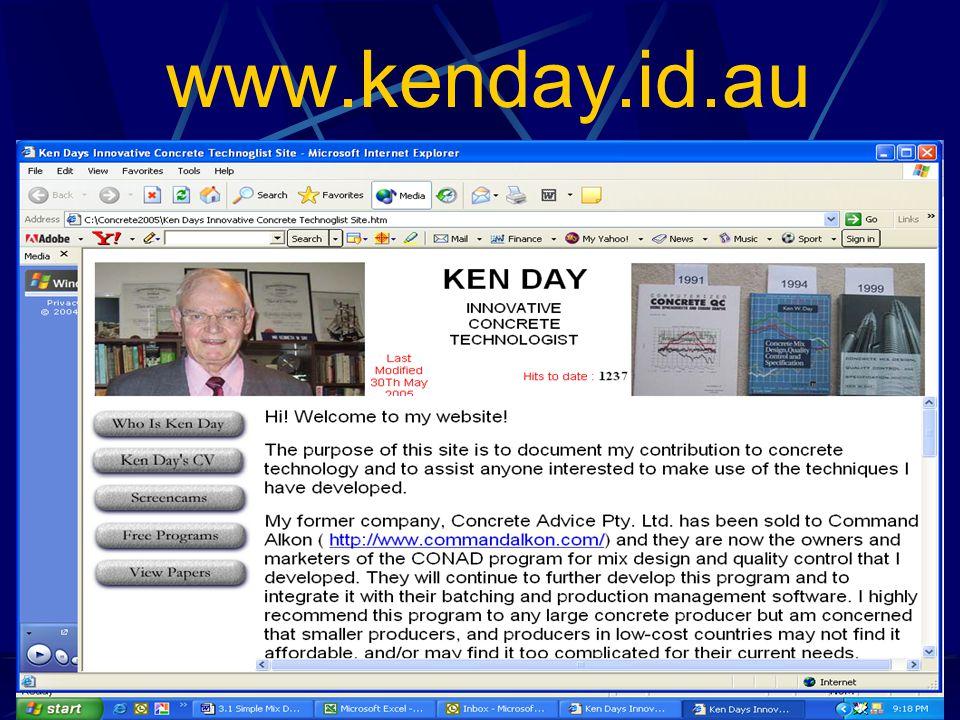 www.kenday.id.au