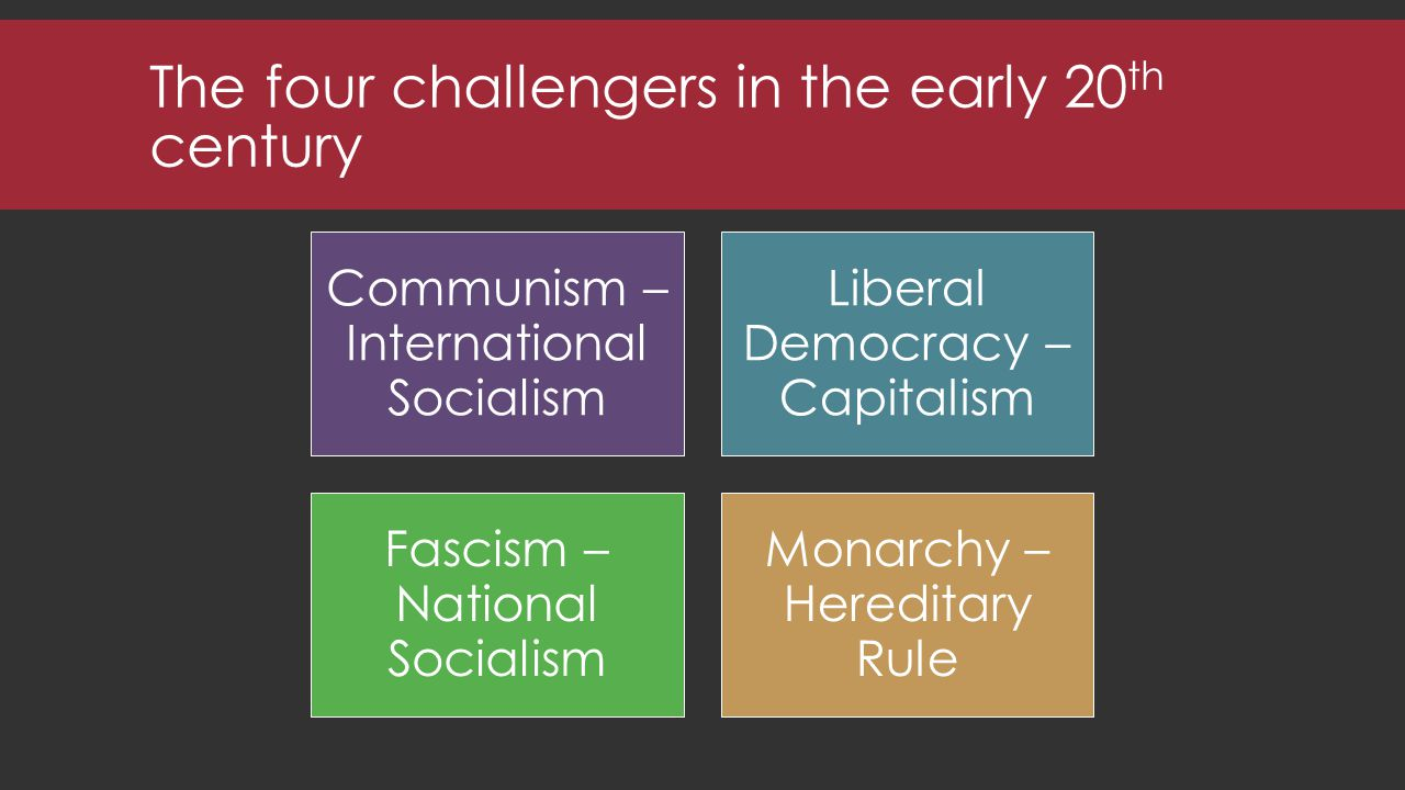 The four challengers in the early 20 th century Communism – International Socialism Liberal Democracy – Capitalism Fascism – National Socialism Monarchy – Hereditary Rule