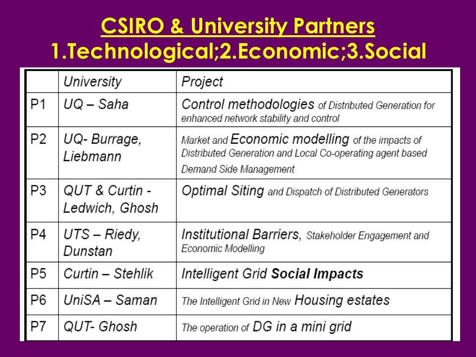 CSIRO & University Partners 1.Technological;2.Economic;3.Social