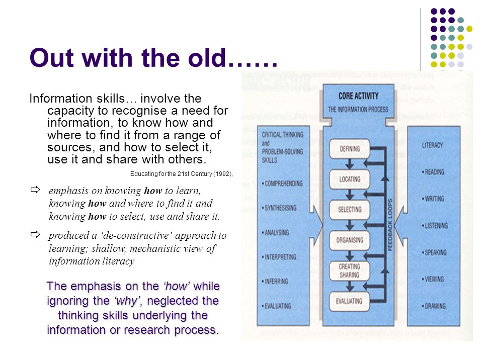 Out with the old…… Information skills… involve the capacity to recognise a need for information, to know how and where to find it from a range of sources, and how to select it, use it and share with others.