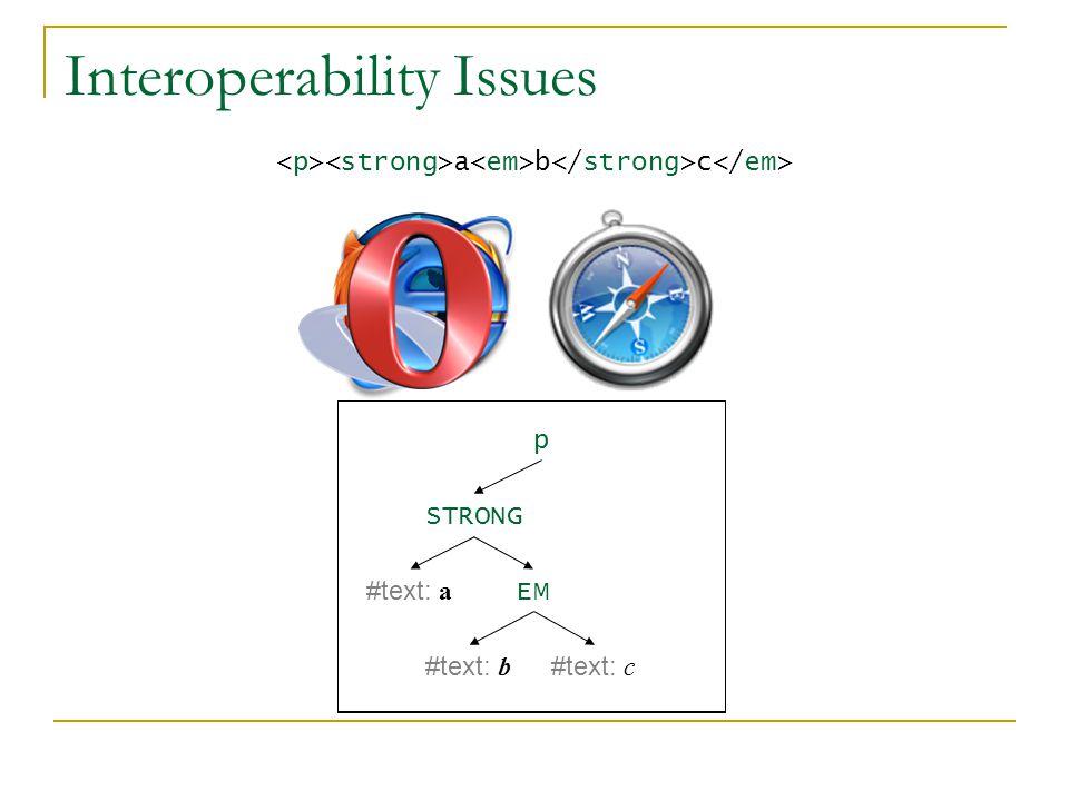 STRONG EM #text: a #text: b #text: c p EM STRONG EM #text: a #text: b #text: c p STRONG EM #text: a #text: b #text: c p Interoperability Issues a b c