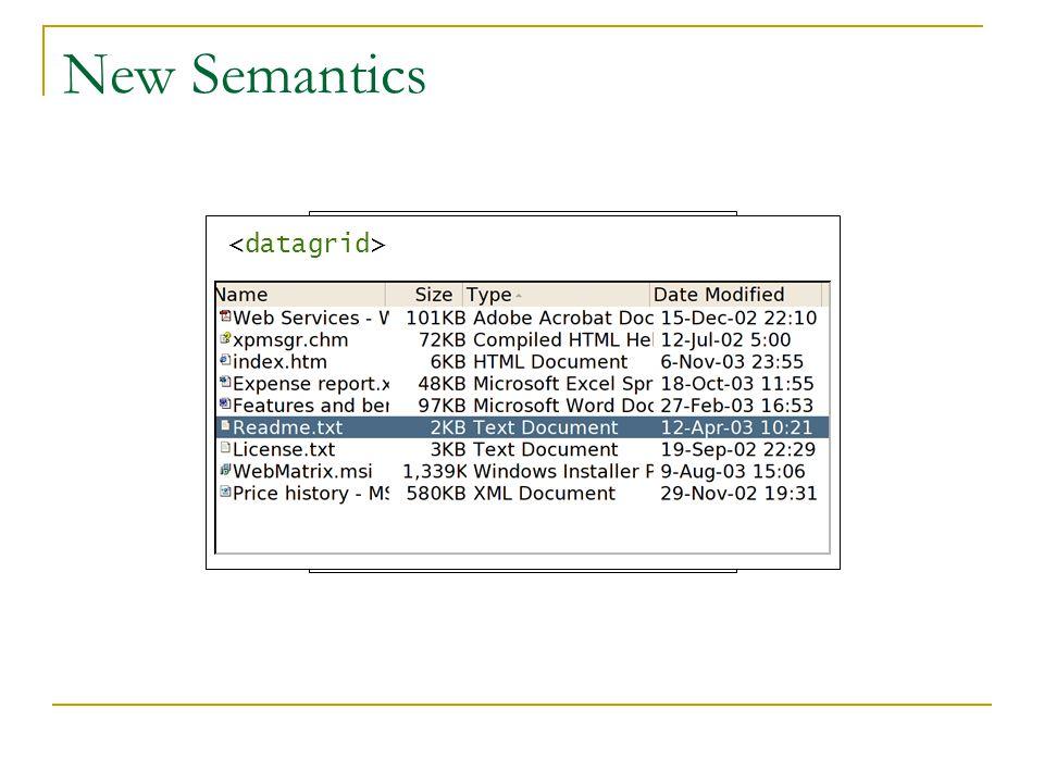 Rating: <m><m> And many more… New Semantics