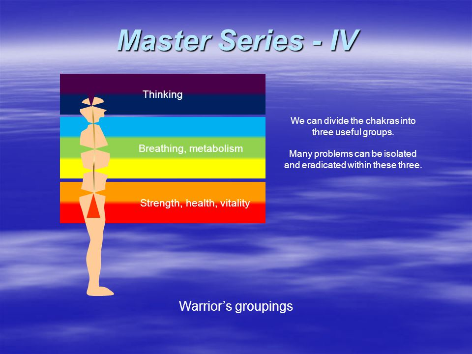 Breathing, metabolism Thinking Strength, health, vitality We can divide the chakras into three useful groups. Many problems can be isolated and eradic