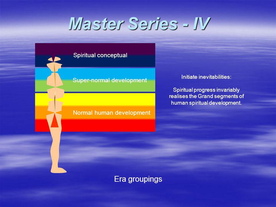 Normal human development Spiritual conceptual Super-normal development Initiate inevitabilities: Spiritual progress invariably realises the Grand segments of human spiritual development.