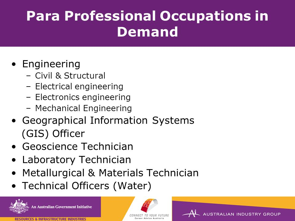 Para Professional Occupations in Demand Engineering –Civil & Structural –Electrical engineering –Electronics engineering –Mechanical Engineering Geographical Information Systems (GIS) Officer Geoscience Technician Laboratory Technician Metallurgical & Materials Technician Technical Officers (Water)