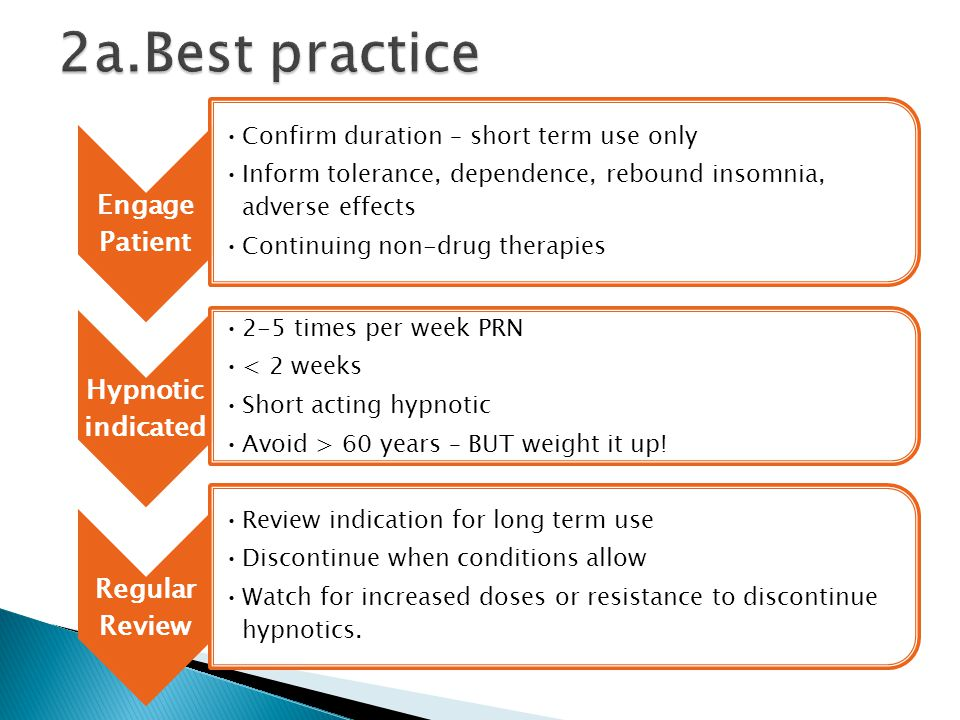 Engage Patient Confirm duration – short term use only Inform tolerance, dependence, rebound insomnia, adverse effects Continuing non-drug therapies Hy