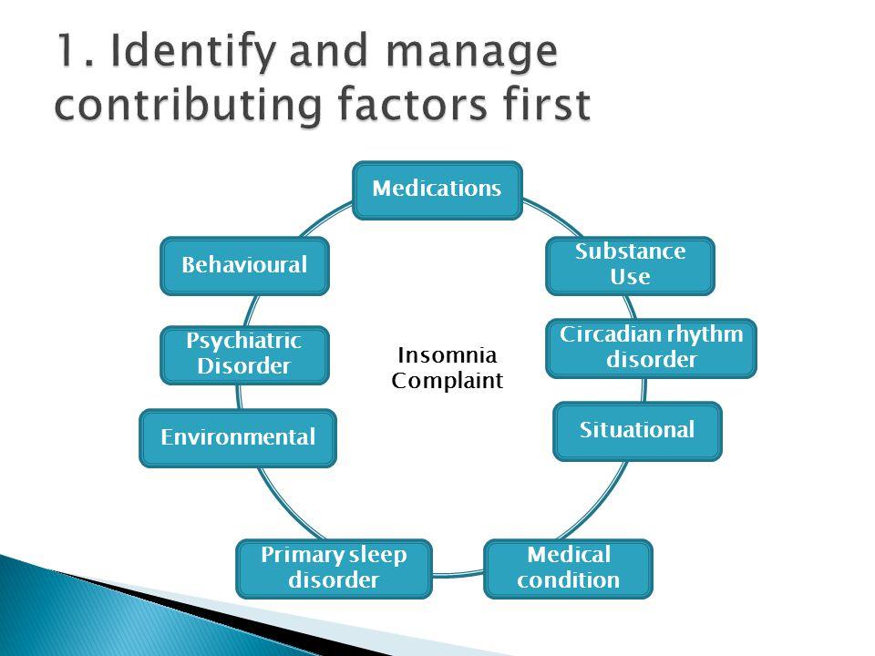 Medications Medical condition Primary sleep disorder Environmental Psychiatric Disorder Behavioural Substance Use Circadian rhythm disorder Situationa
