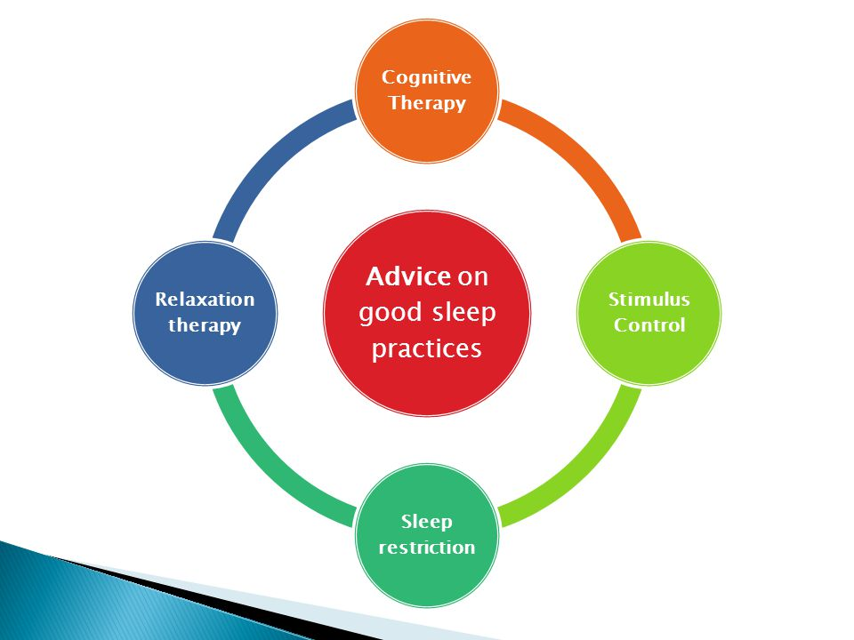 Advice on good sleep practices Cognitive Therapy Stimulus Control Sleep restriction Relaxation therapy
