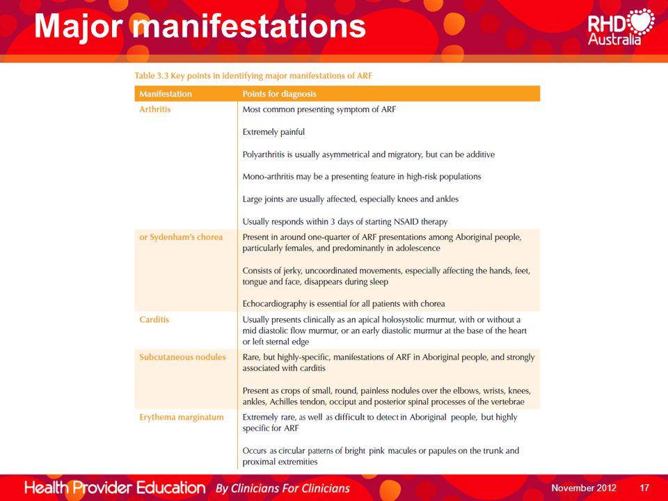 Major manifestations November 2012 17