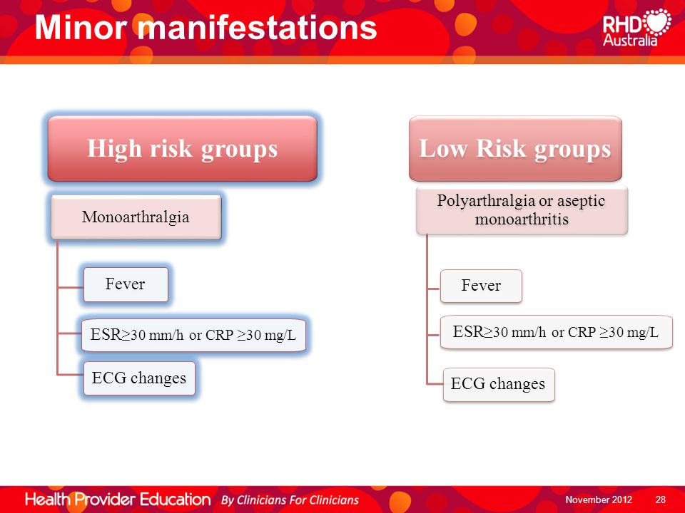 Minor manifestations High risk groups Monoarthralgia Fever ESR ≥30 mm/h or CRP ≥30 mg/L ECG changes Low Risk groups Fever ESR ≥30 mm/h or CRP ≥30 mg/L