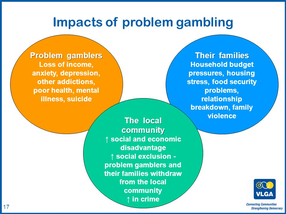 © VLGA 2010 17 Impacts of problem gambling Problem gamblers Loss of income, anxiety, depression, other addictions, poor health, mental illness, suicide Their families Household budget pressures, housing stress, food security problems, relationship breakdown, family violence The local community ↑ social and economic disadvantage ↑ social exclusion - problem gamblers and their families withdraw from the local community ↑ in crime