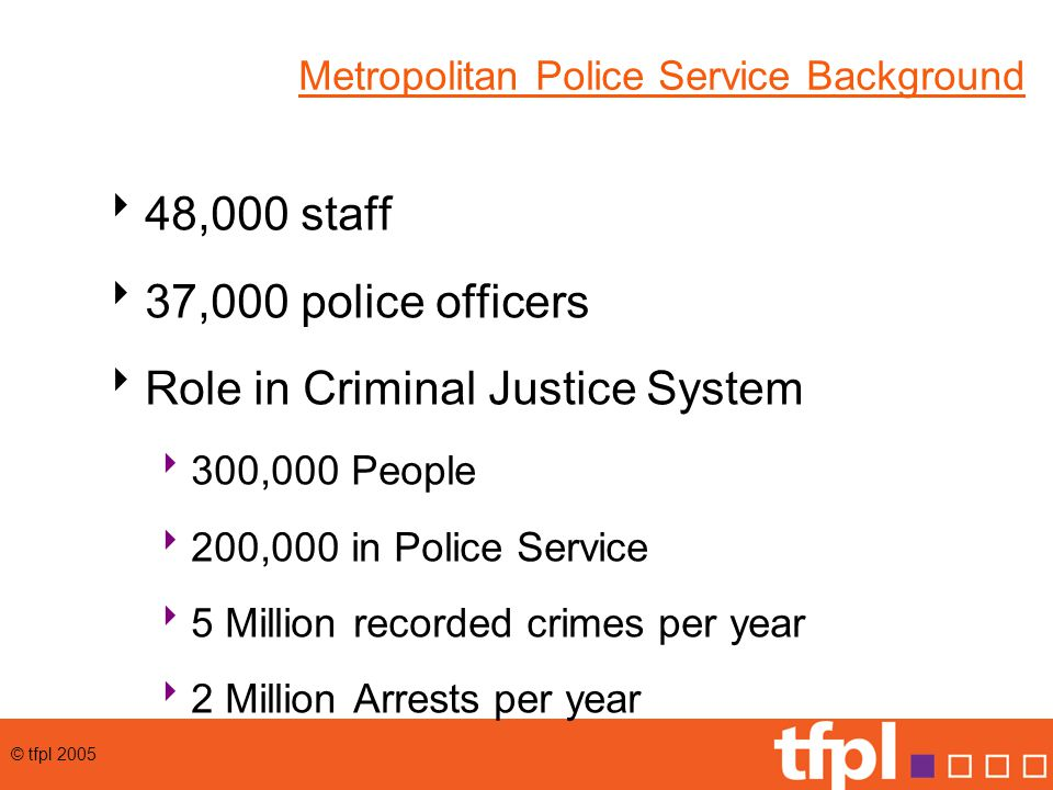 © tfpl 2005 Metropolitan Police Service Background  48,000 staff  37,000 police officers  Role in Criminal Justice System  300,000 People  200,000 in Police Service  5 Million recorded crimes per year  2 Million Arrests per year