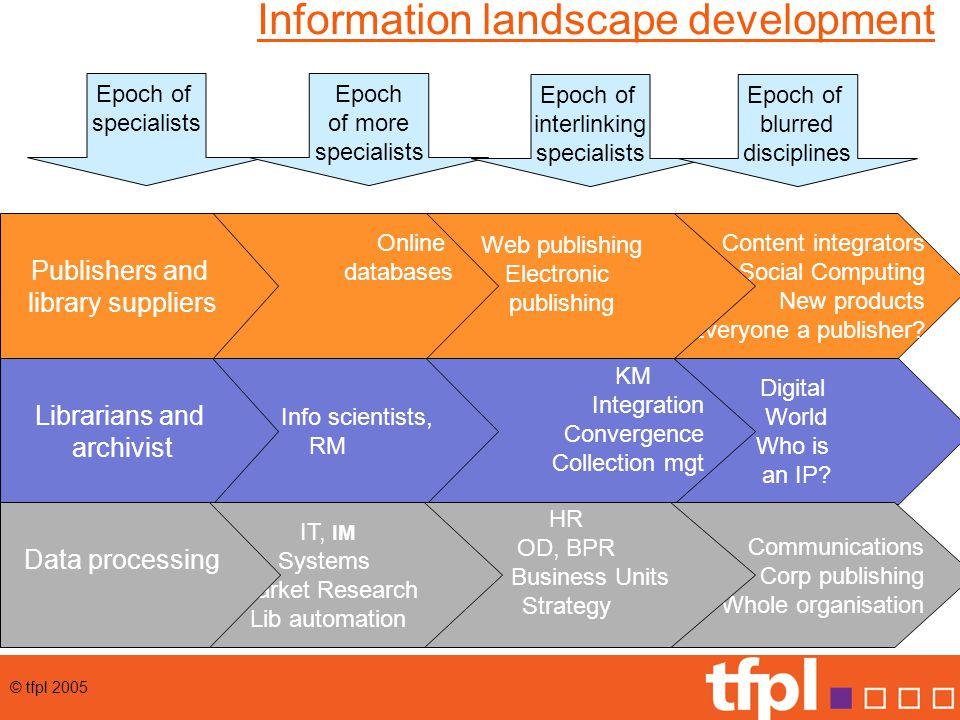 © tfpl 2005 Information landscape development Epoch of specialists Epoch of more specialists Epoch of interlinking specialists Epoch of blurred disciplines Digital World Who is an IP.