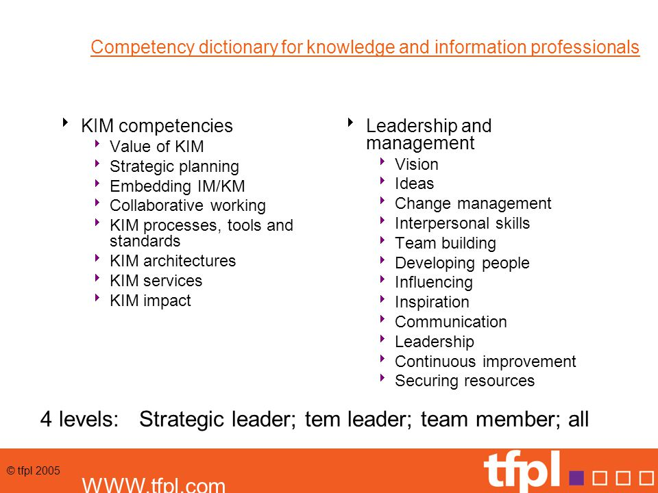 © tfpl 2005 Competency dictionary for knowledge and information professionals  KIM competencies  Value of KIM  Strategic planning  Embedding IM/KM  Collaborative working  KIM processes, tools and standards  KIM architectures  KIM services  KIM impact  Leadership and management  Vision  Ideas  Change management  Interpersonal skills  Team building  Developing people  Influencing  Inspiration  Communication  Leadership  Continuous improvement  Securing resources 4 levels: Strategic leader; tem leader; team member; all WWW.tfpl.com