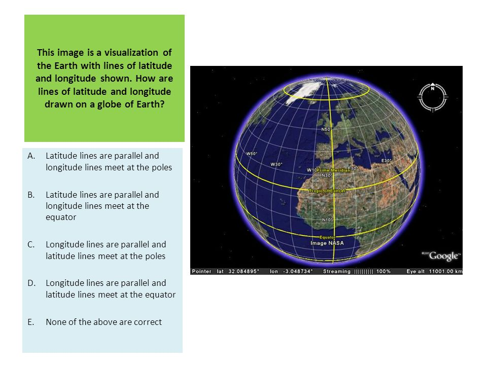 This image is a visualization of the Earth with lines of latitude and longitude shown.