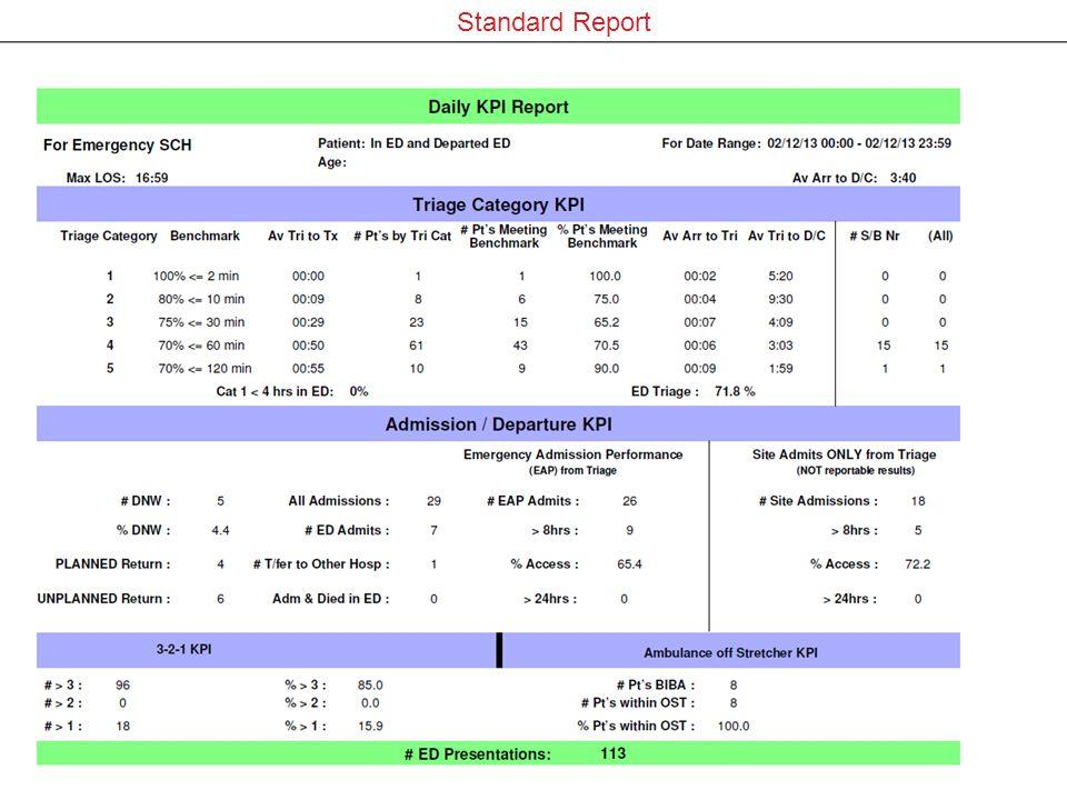 Daily Report Standard Report