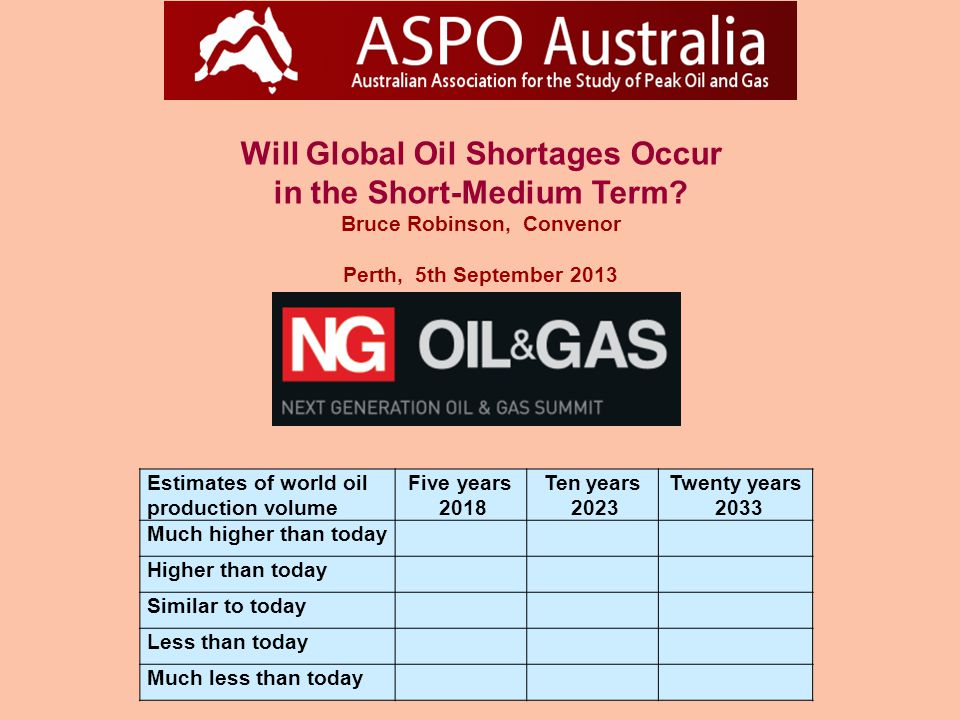 Will Global Oil Shortages Occur in the Short-Medium Term.