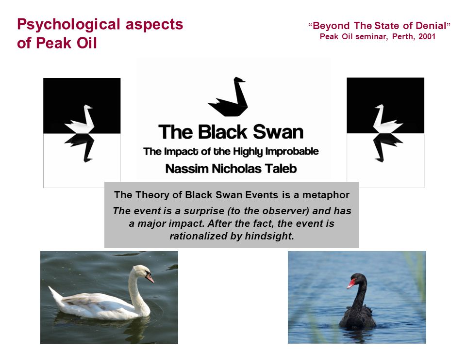 Psychological aspects of Peak Oil Beyond The State of Denial Peak Oil seminar, Perth, 2001 The Theory of Black Swan Events is a metaphor The event is a surprise (to the observer) and has a major impact.