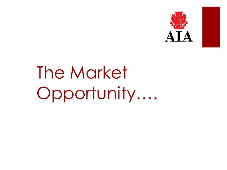 The Market Opportunity….
