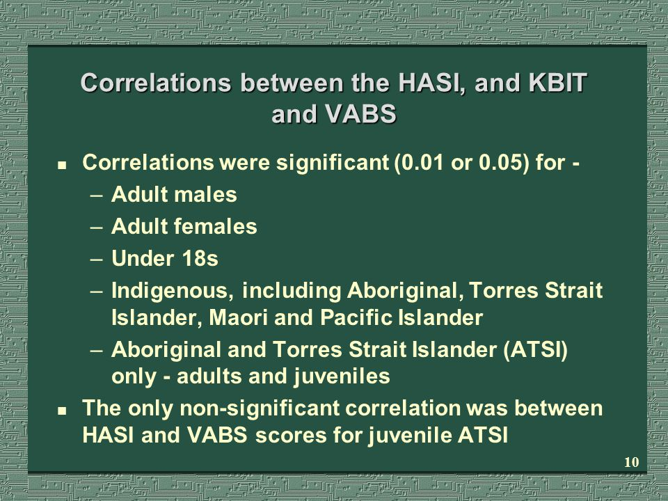 9 Sensitivity Specificity 100 80 60 40 20 0 0 406080 100 HASI KBIT TOT SS Figure 5Comparison of HASI and KBIT in predicting VABS - indigenous group