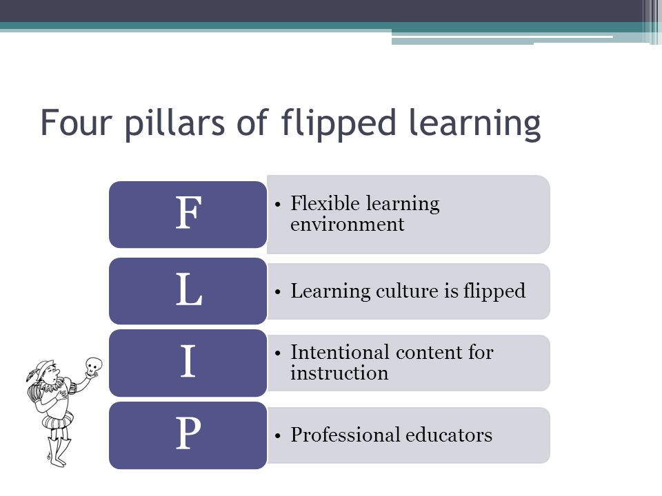 Four pillars of flipped learning Flexible learning environment F Learning culture is flipped L Intentional content for instruction I Professional educators P