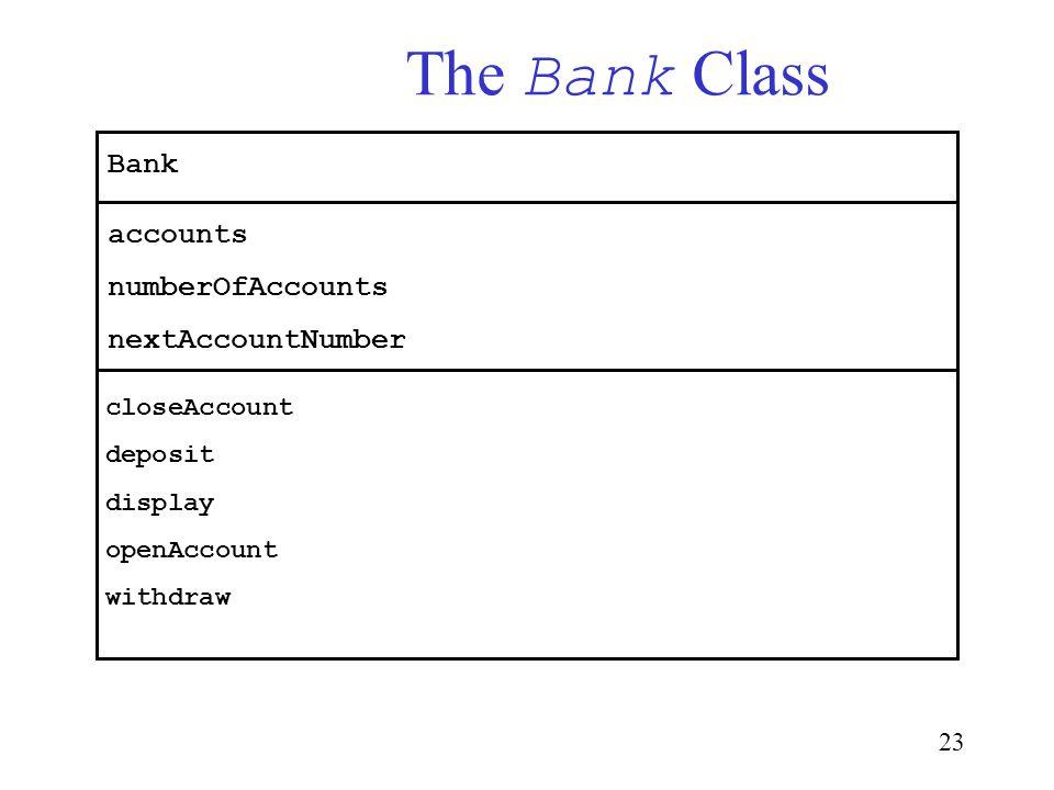 23 The Bank Class Bank closeAccount deposit display openAccount withdraw accounts numberOfAccounts nextAccountNumber
