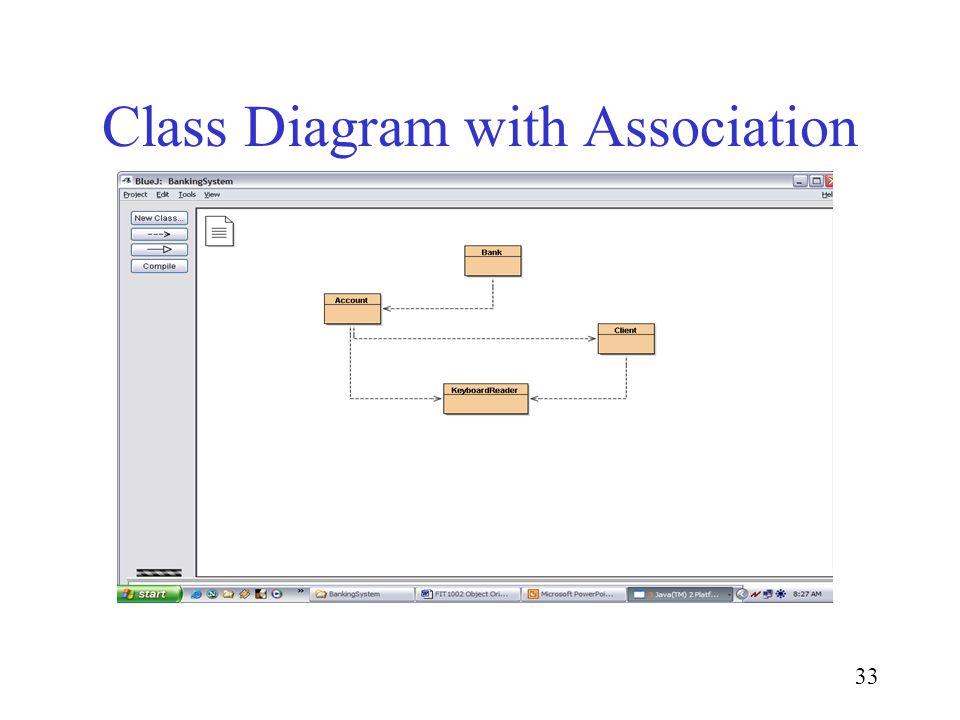 33 Class Diagram with Association