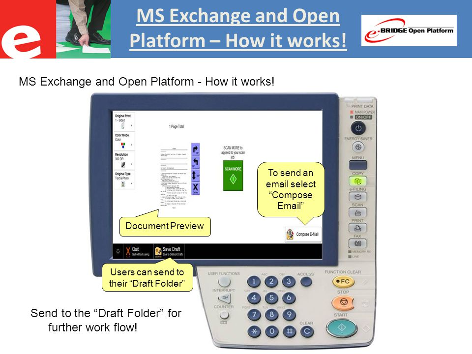 MS Exchange and Open Platform – How it works.MS Exchange and Open Platform - How it works.